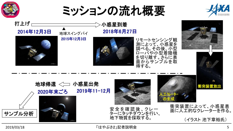 f:id:Imamura:20190318161226p:plain