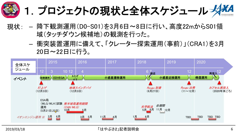 f:id:Imamura:20190318161227p:plain
