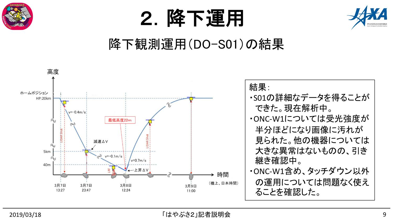 f:id:Imamura:20190318161230p:plain