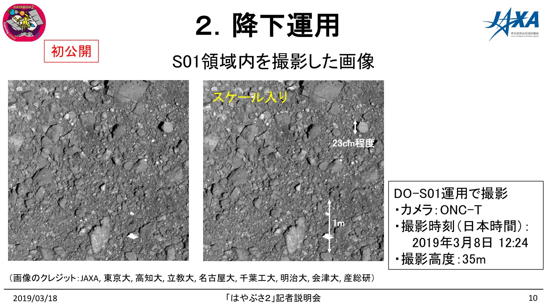 f:id:Imamura:20190318161231p:plain