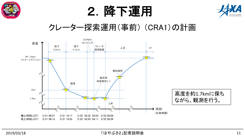 f:id:Imamura:20190318161232p:plain