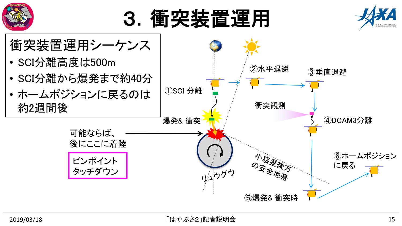 f:id:Imamura:20190318161236p:plain