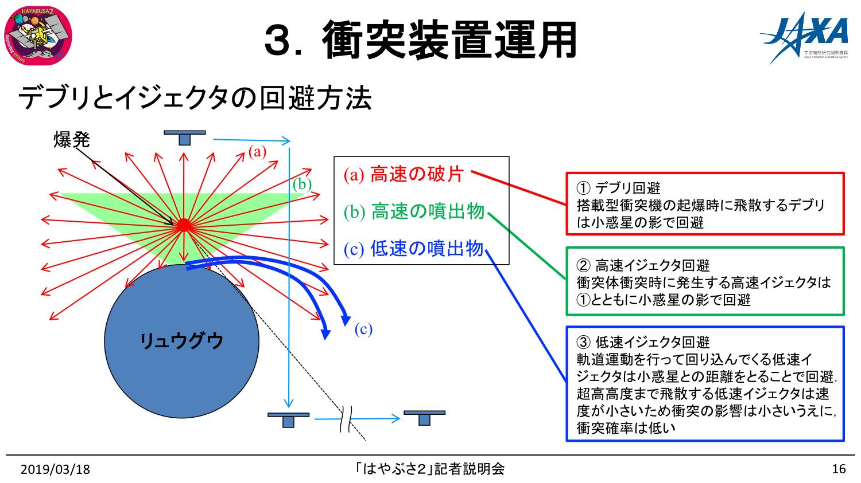 f:id:Imamura:20190318161237p:plain