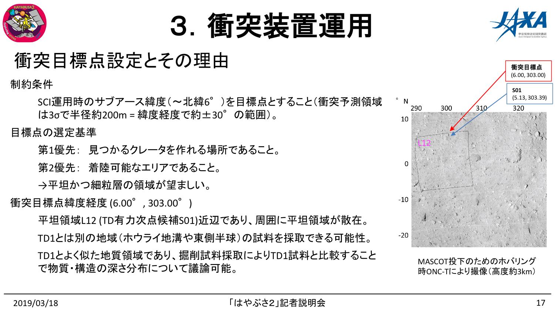 f:id:Imamura:20190318161238p:plain