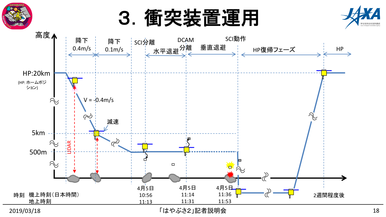 f:id:Imamura:20190318161239p:plain