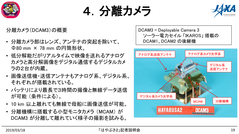 f:id:Imamura:20190318161240p:plain