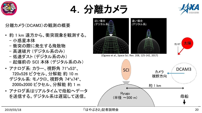 f:id:Imamura:20190318161241p:plain