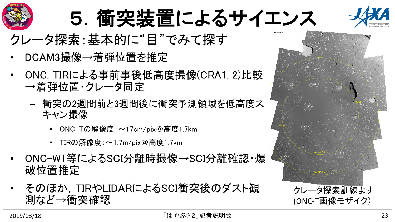 f:id:Imamura:20190318161244p:plain