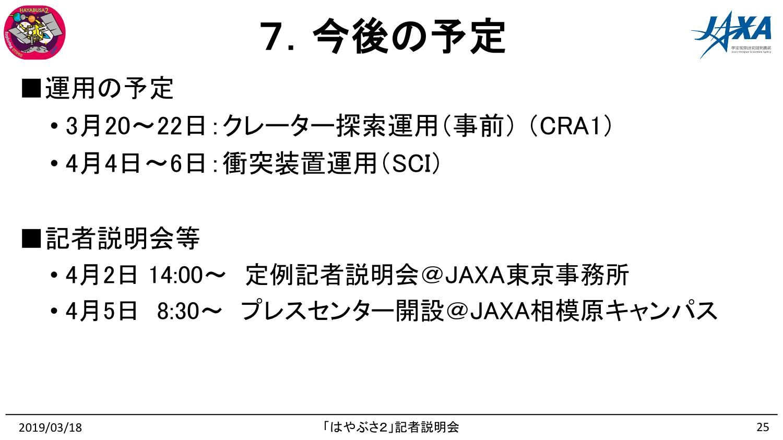 f:id:Imamura:20190318161246p:plain