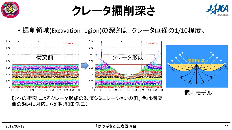 f:id:Imamura:20190318161248p:plain