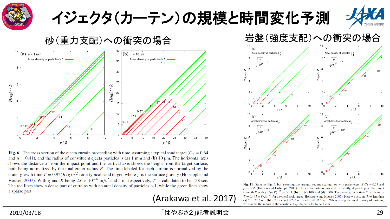f:id:Imamura:20190318161250p:plain