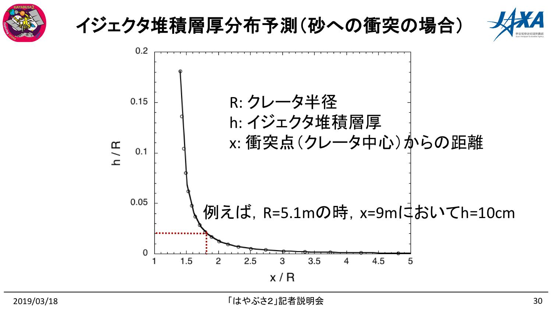f:id:Imamura:20190318161251p:plain