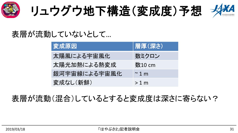 f:id:Imamura:20190318161252p:plain