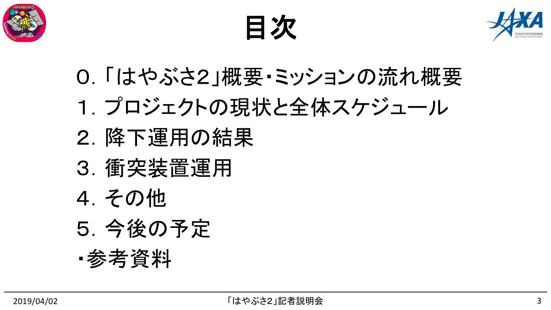 f:id:Imamura:20190402142436p:plain