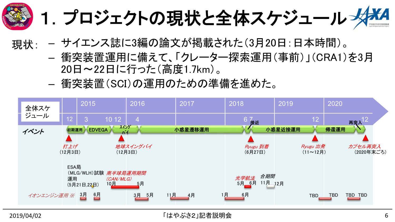 f:id:Imamura:20190402142439p:plain