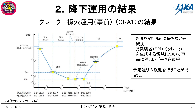 f:id:Imamura:20190402142440p:plain