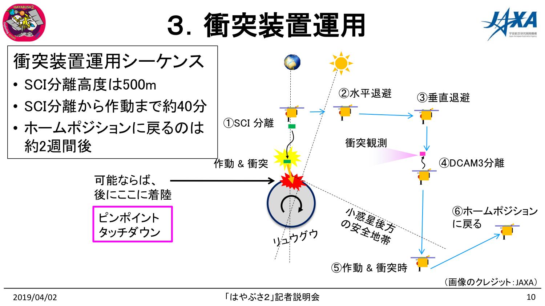 f:id:Imamura:20190402142443p:plain