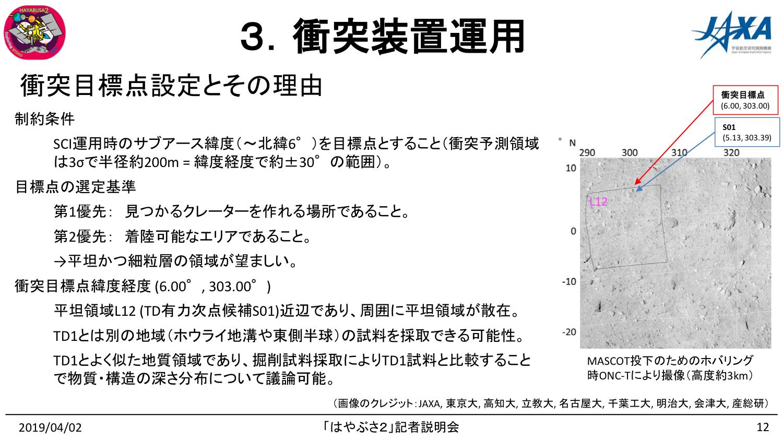 f:id:Imamura:20190402142445p:plain