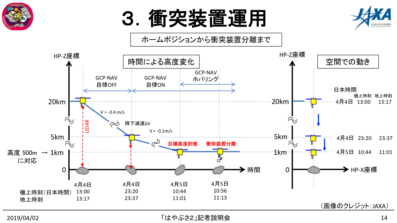 f:id:Imamura:20190402142447p:plain
