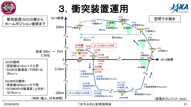 f:id:Imamura:20190402142448p:plain