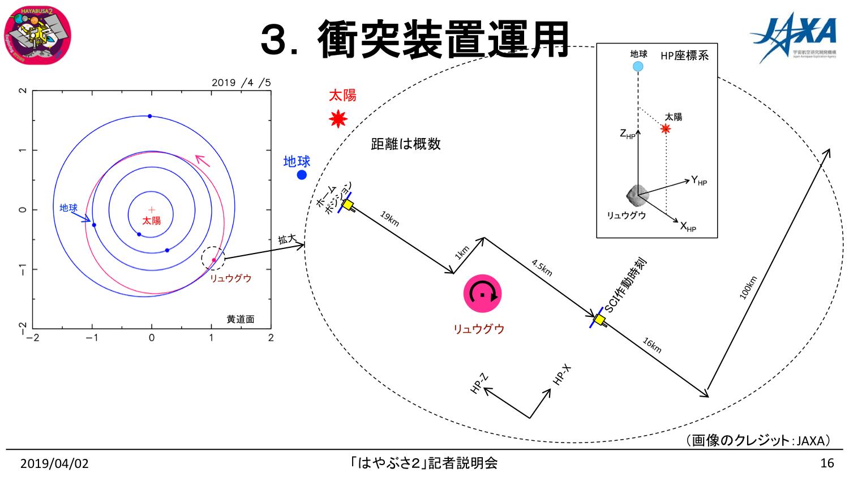 f:id:Imamura:20190402142449p:plain