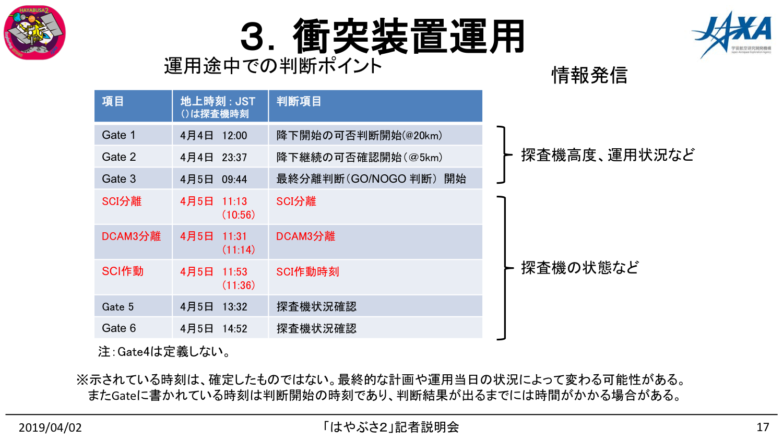 f:id:Imamura:20190402142450p:plain