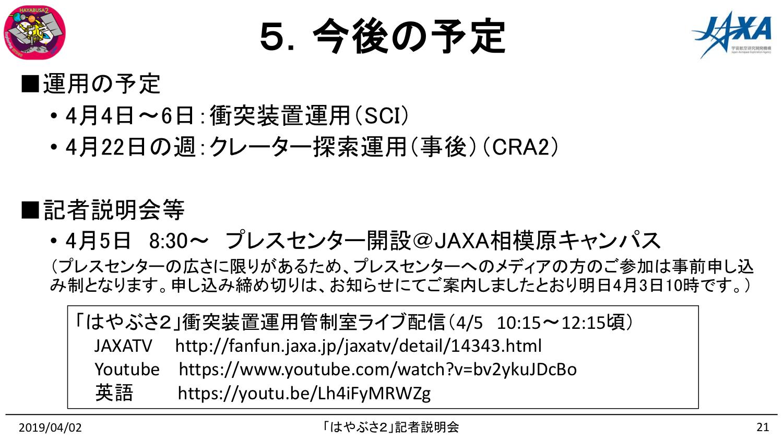 f:id:Imamura:20190402142454p:plain
