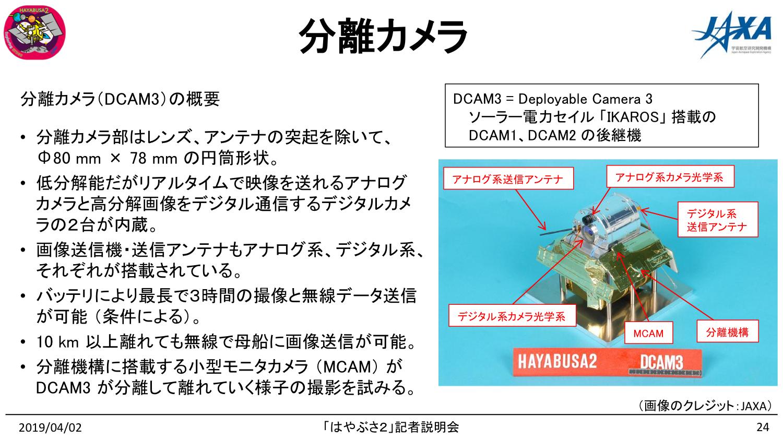 f:id:Imamura:20190402142457p:plain