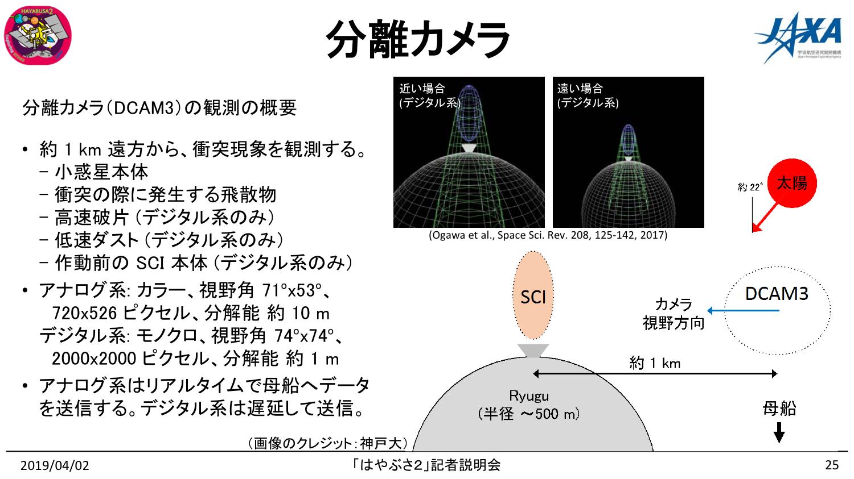 f:id:Imamura:20190402142458p:plain
