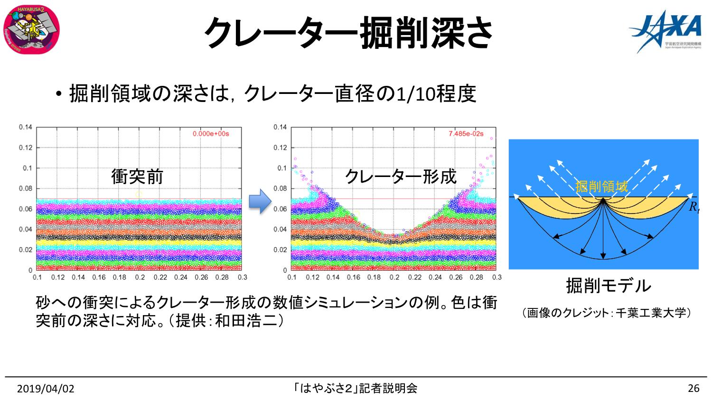 f:id:Imamura:20190402142459p:plain