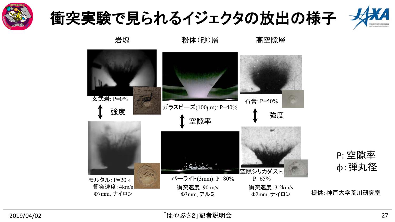 f:id:Imamura:20190402142500p:plain