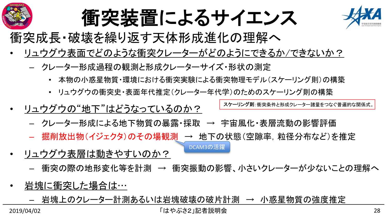 f:id:Imamura:20190402142501p:plain