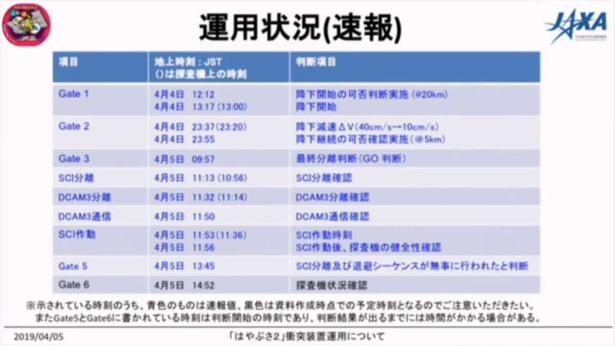 f:id:Imamura:20190406005321j:plain