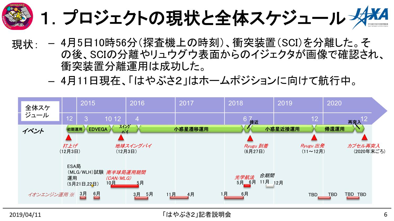 f:id:Imamura:20190411153620p:plain
