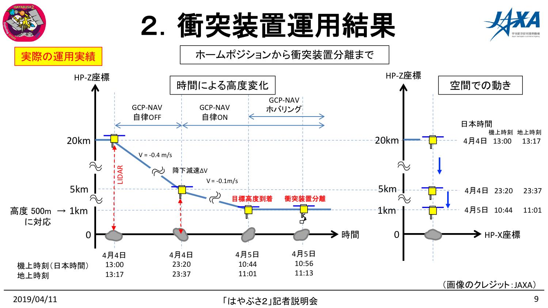 f:id:Imamura:20190411153623p:plain