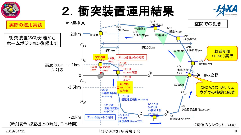 f:id:Imamura:20190411153624p:plain