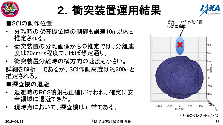 f:id:Imamura:20190411153625p:plain