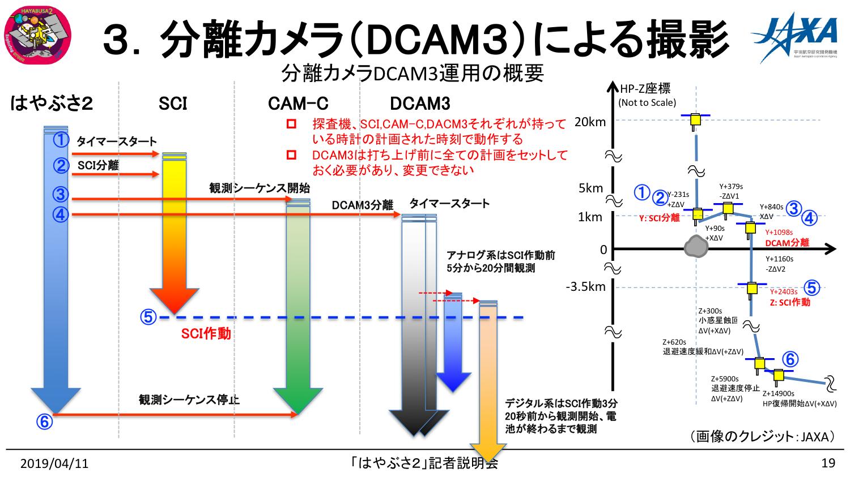 f:id:Imamura:20190411153633p:plain