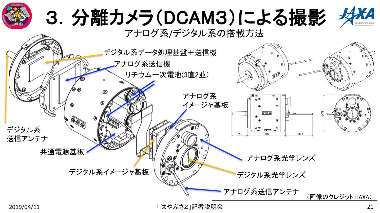 f:id:Imamura:20190411153635p:plain