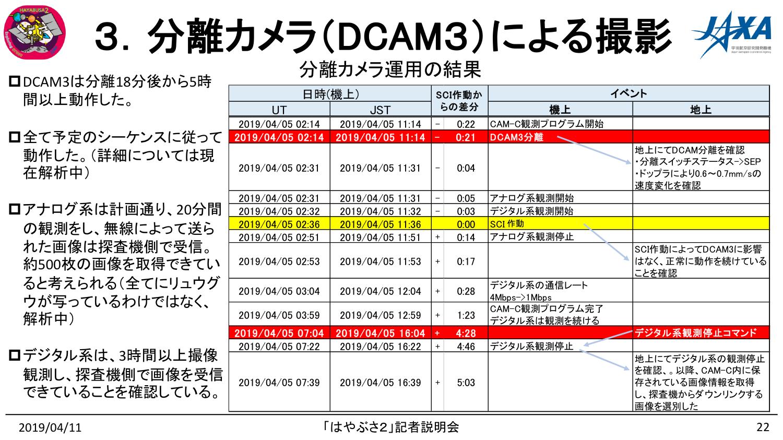 f:id:Imamura:20190411153636p:plain