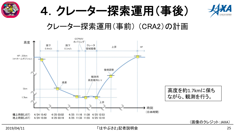 f:id:Imamura:20190411153639p:plain