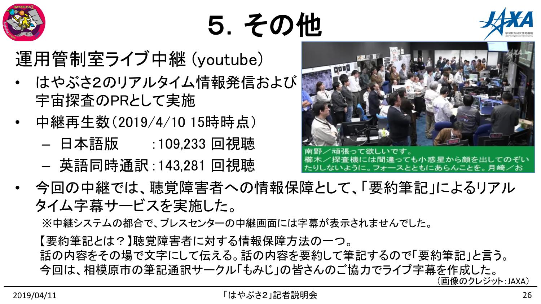 f:id:Imamura:20190411153640p:plain