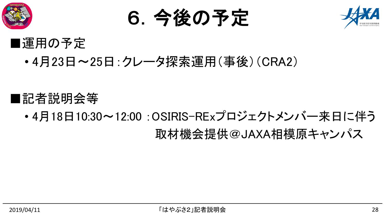 f:id:Imamura:20190411153642p:plain