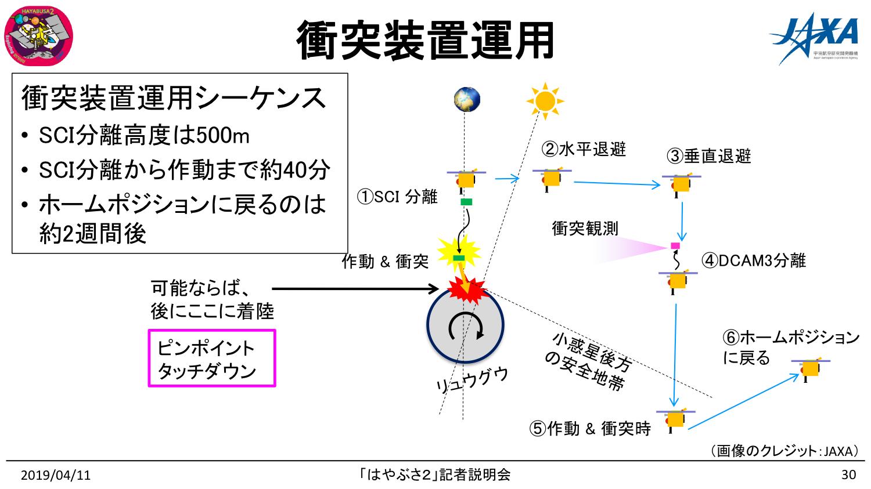 f:id:Imamura:20190411153644p:plain