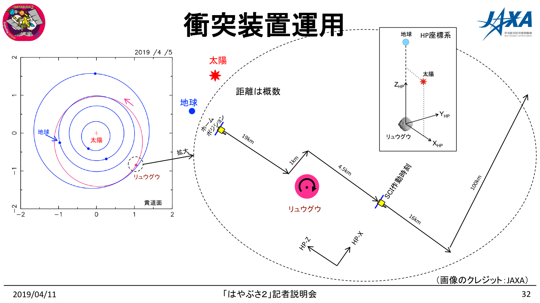 f:id:Imamura:20190411153646p:plain