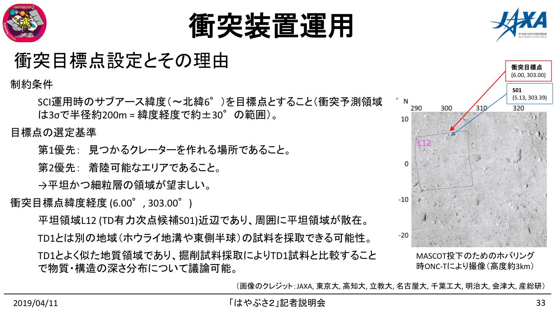 f:id:Imamura:20190411153647p:plain