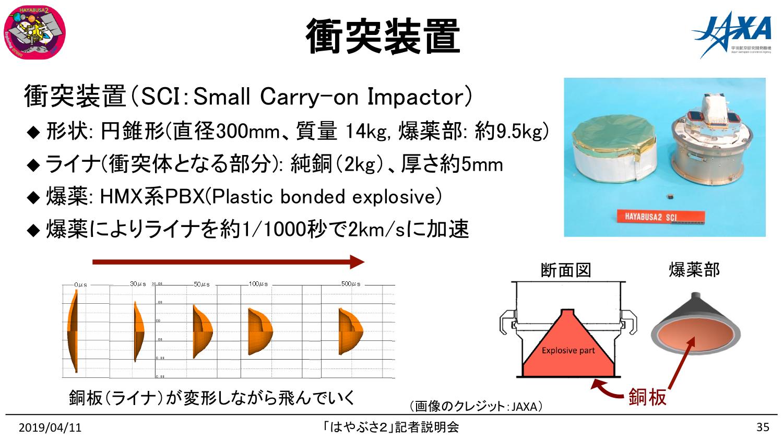f:id:Imamura:20190411153649p:plain