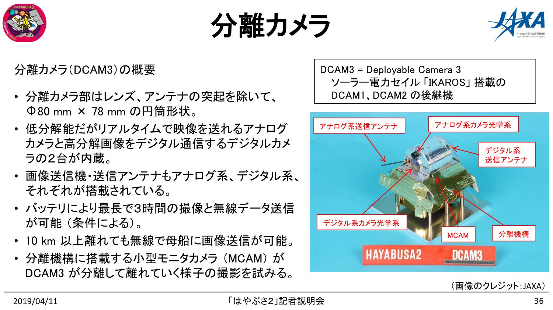 f:id:Imamura:20190411153650p:plain