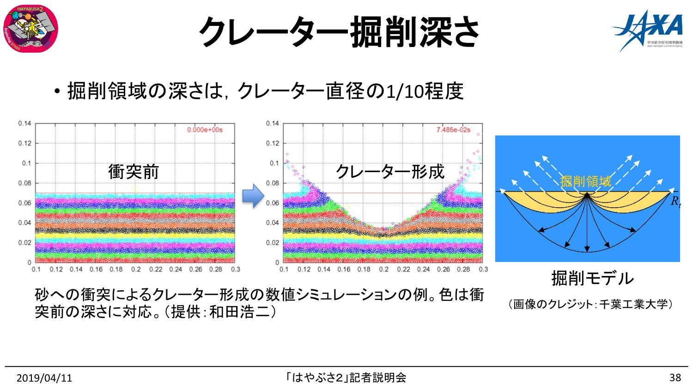 f:id:Imamura:20190411153652p:plain