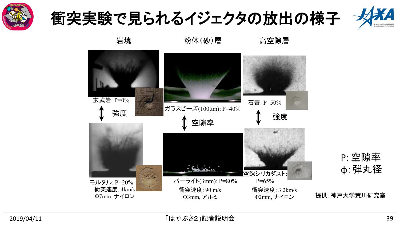 f:id:Imamura:20190411153653p:plain